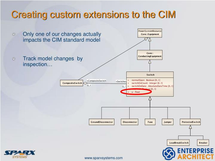 Creating custom extensions to the CIM