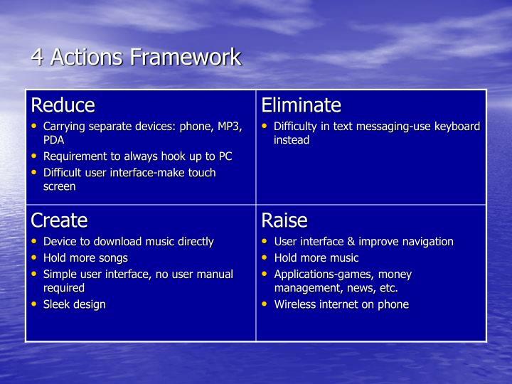 4 Actions Framework