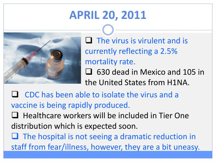 APRIL 20, 2011