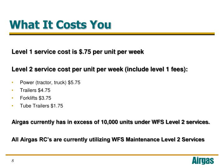 What It Costs You