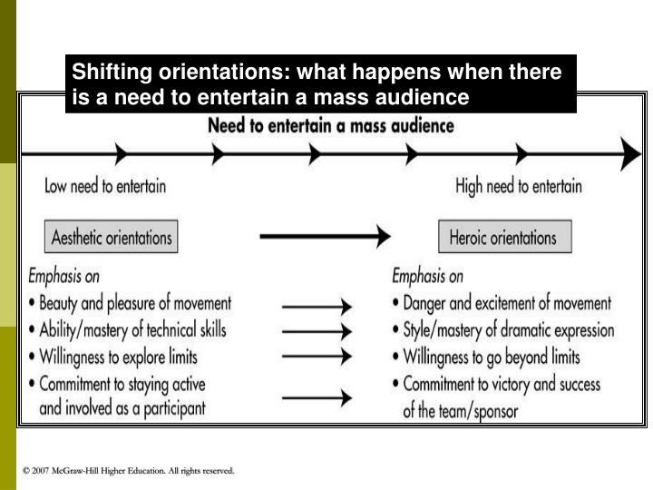 Shifting orientations: what happens when there is a need to entertain a mass audience