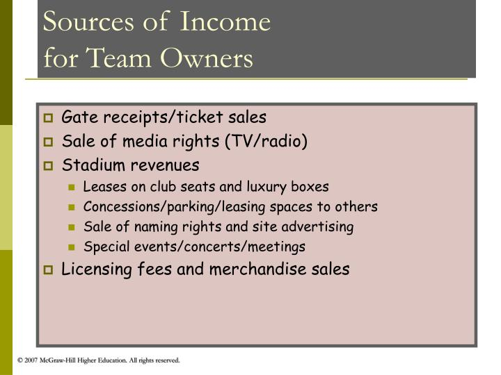 Sources of Income