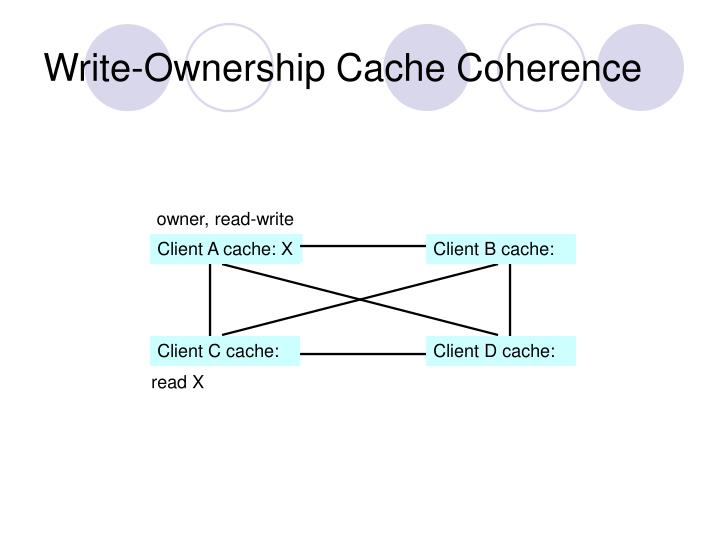 Write-Ownership Cache Coherence