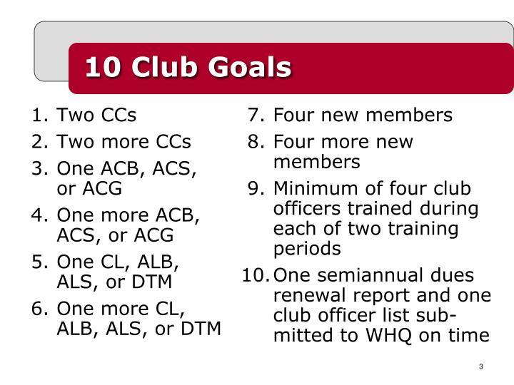 10 Club Goals