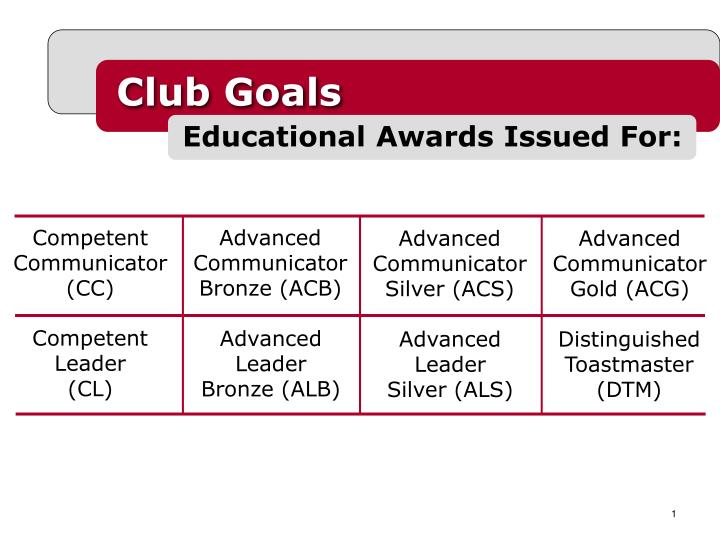 Club Goals