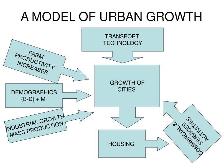 A MODEL OF URBAN GROWTH