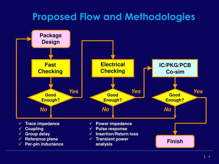 Proposed Flow and Methodologies