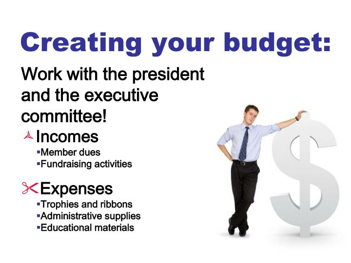 Creating your budget: