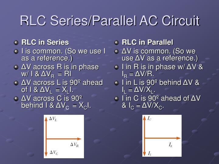 RLC in Series