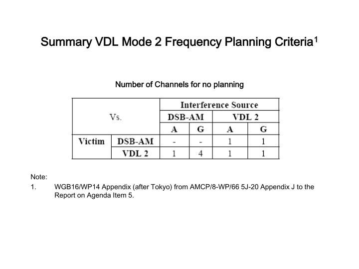 Summary VDL Mode 2 Frequency Planning Criteria