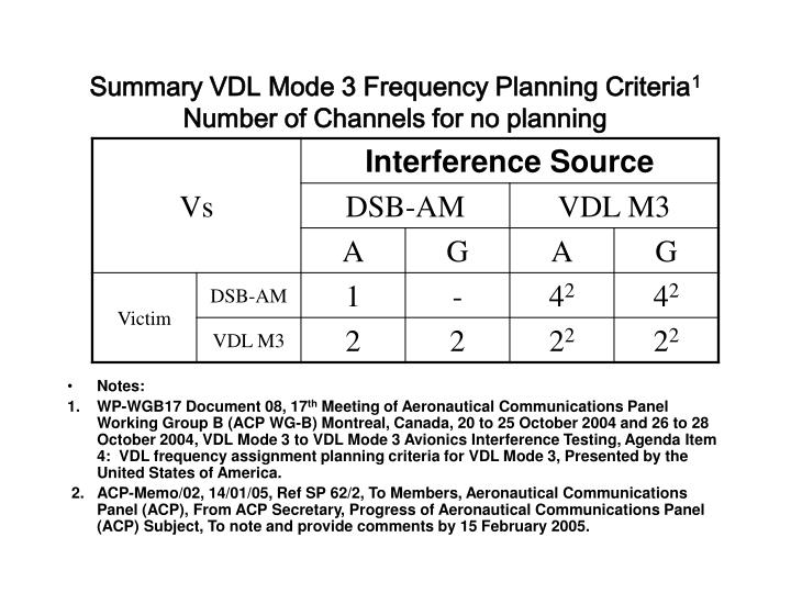 Summary VDL Mode 3 Frequency Planning Criteria