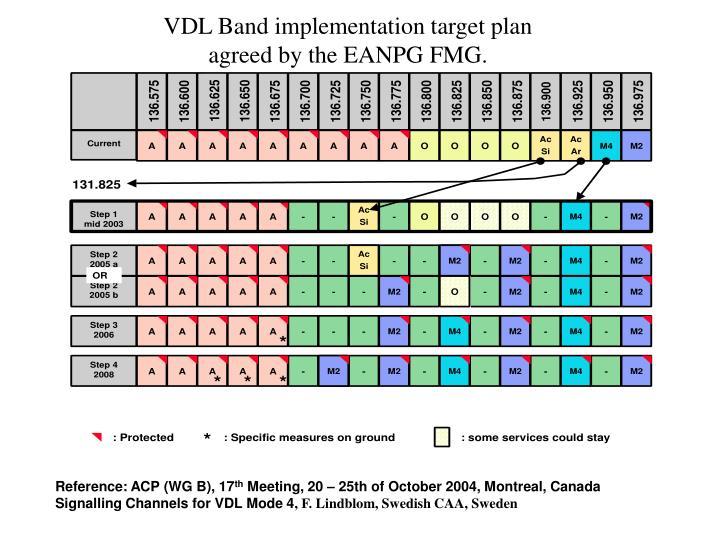 VDL Band implementation target plan
