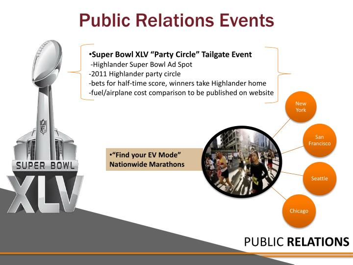 """Super Bowl XLV """"Party Circle"""" Tailgate Event"""