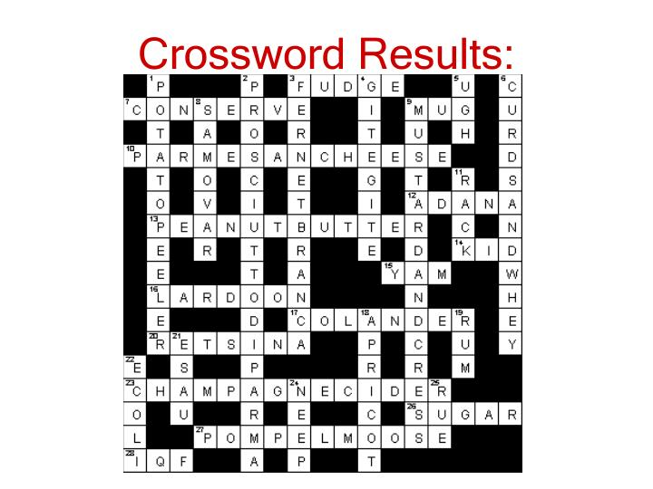 Crossword Results: