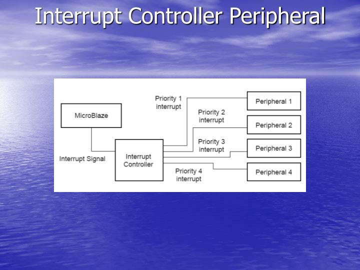 Interrupt Controller Peripheral