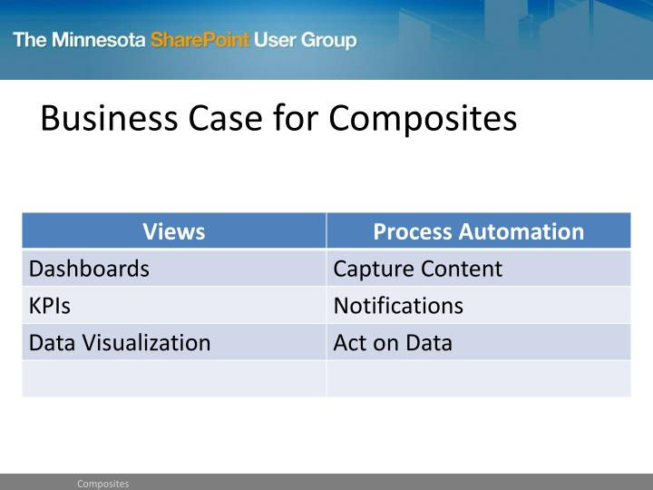 Business Case for Composites