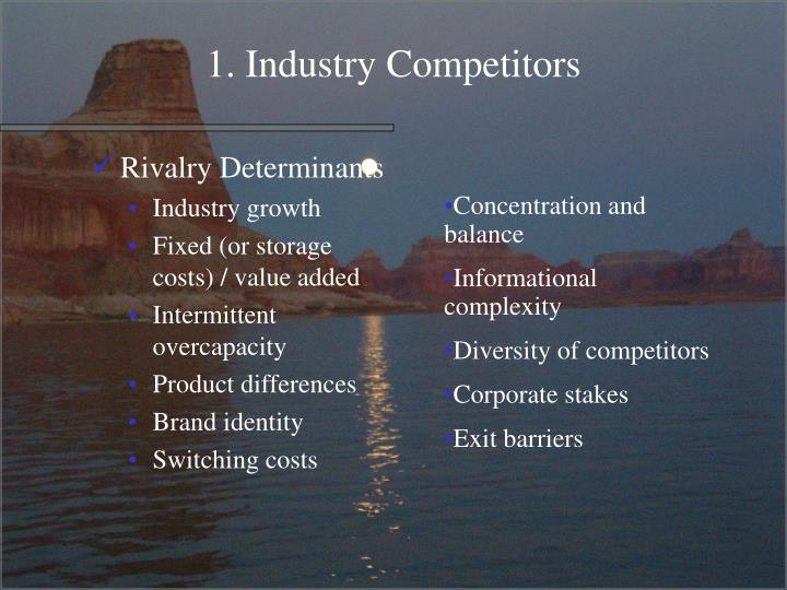 1. Industry Competitors