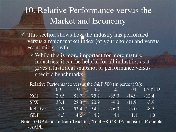 10. Relative Performance versus the Market and Economy