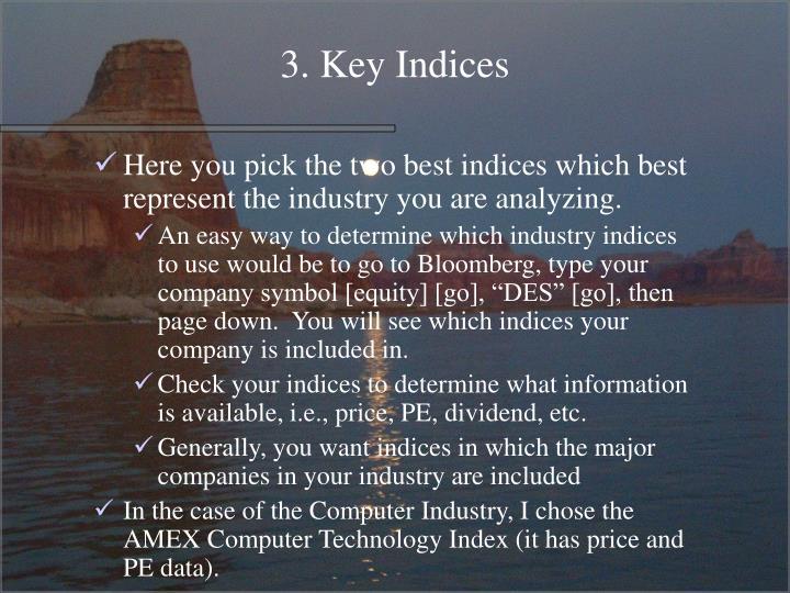 3. Key Indices