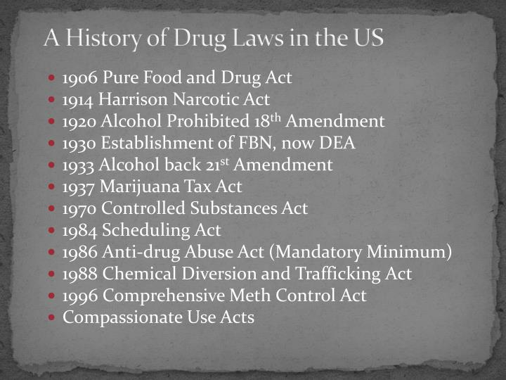 A History of Drug Laws in the US