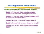distinguished area goals