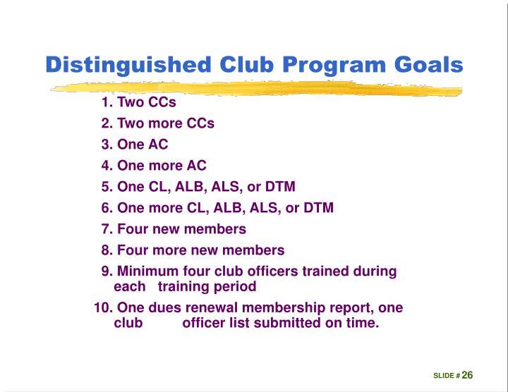 Distinguished Club Program Goals