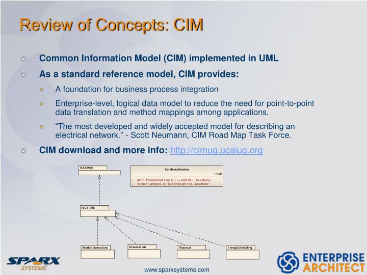 Review of Concepts: CIM