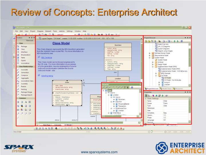 Review of Concepts: Enterprise Architect