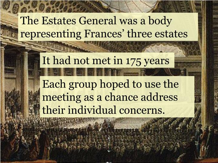The Estates General was a body representing Frances' three estates