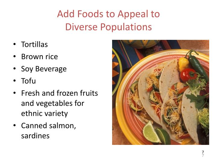 Add Foods to Appeal to