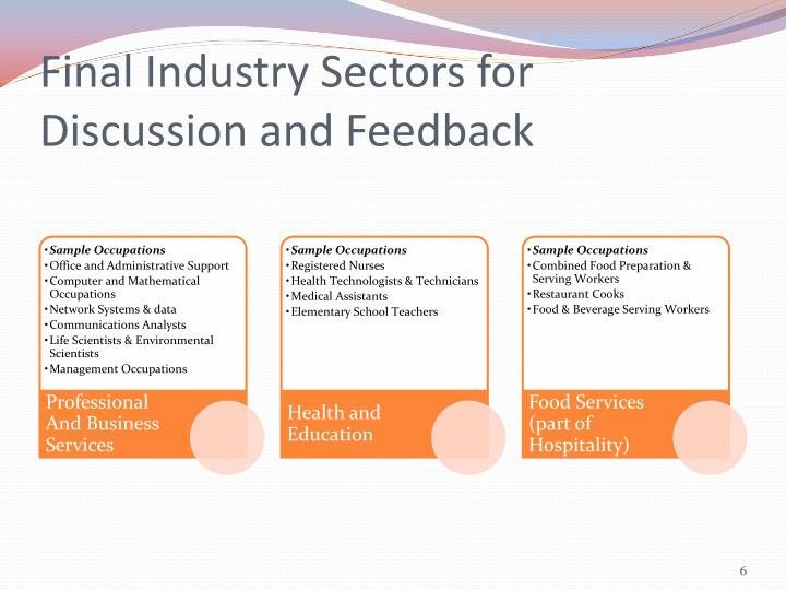 Final Industry Sectors for Discussion and Feedback