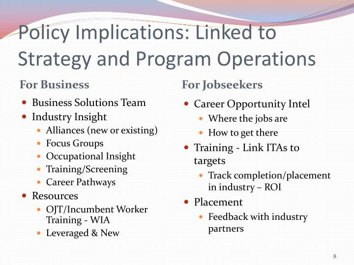 Policy Implications: Linked to Strategy and Program Operations