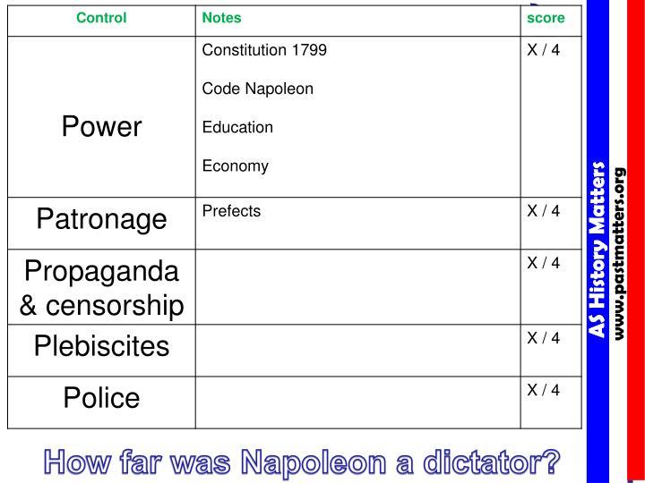 How far was Napoleon a dictator?