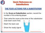 quick reference on substitutions