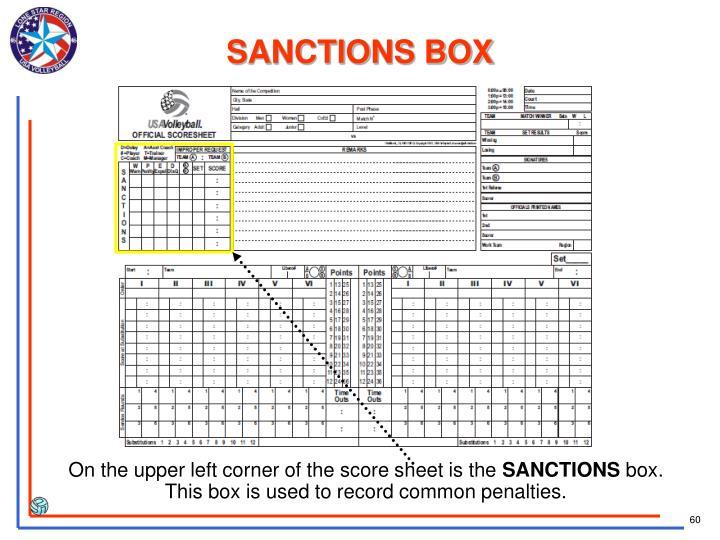 SANCTIONS BOX