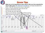 scorer tips2