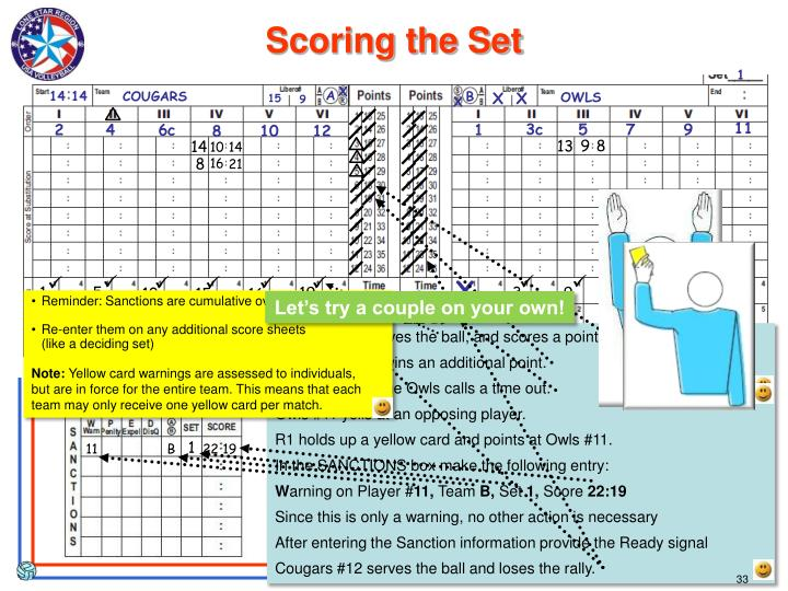 Scoring the Set