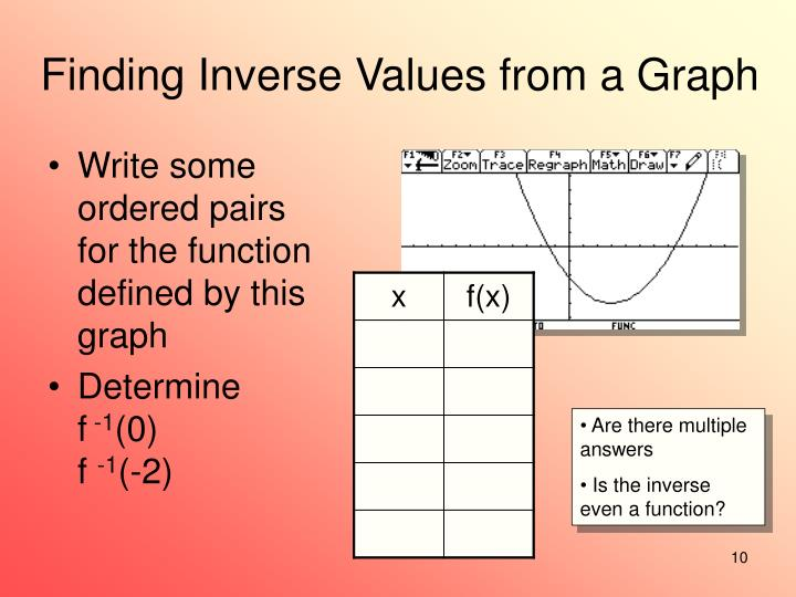Finding Inverse Values from a Graph