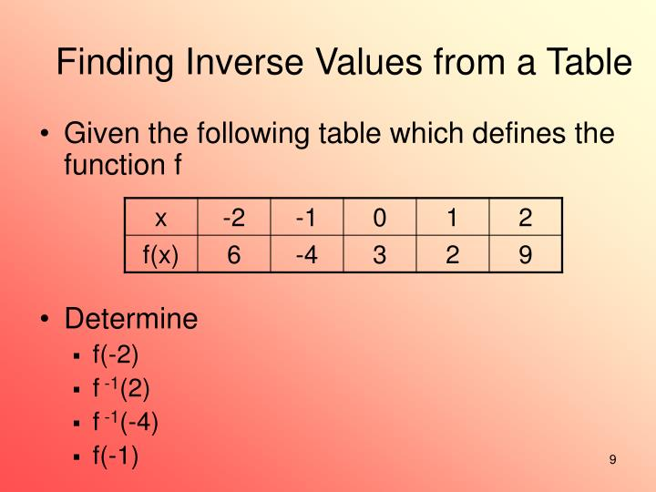 Finding Inverse Values from a Table