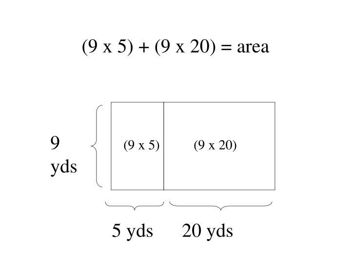 (9 x 5) + (9 x 20) = area