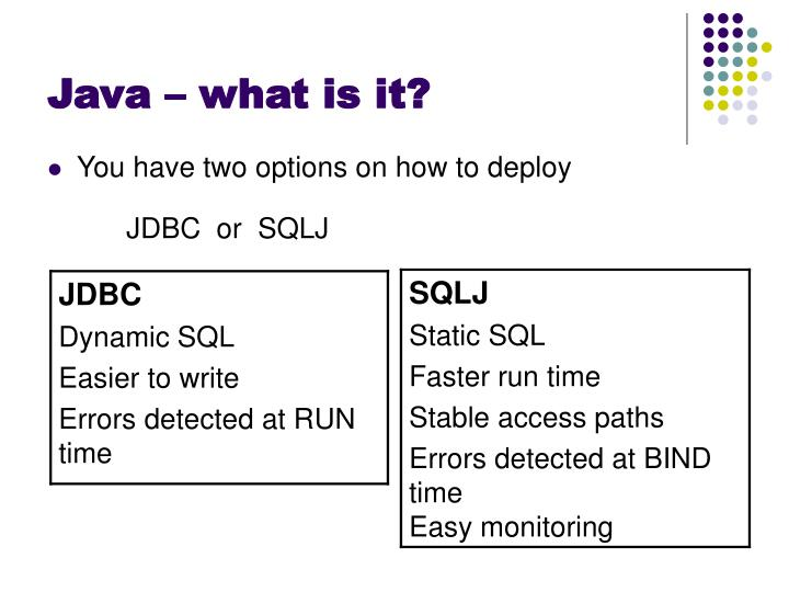 Java – what is it?