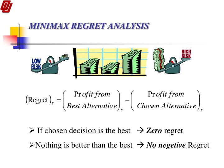 MINIMAX REGRET ANALYSIS