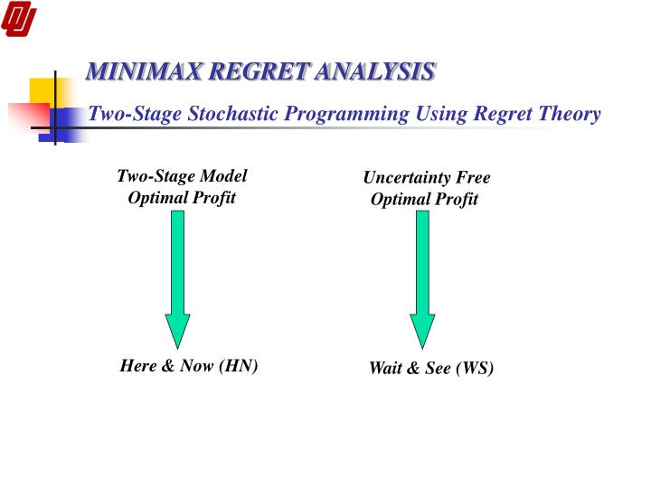Two-Stage Model Optimal Profit
