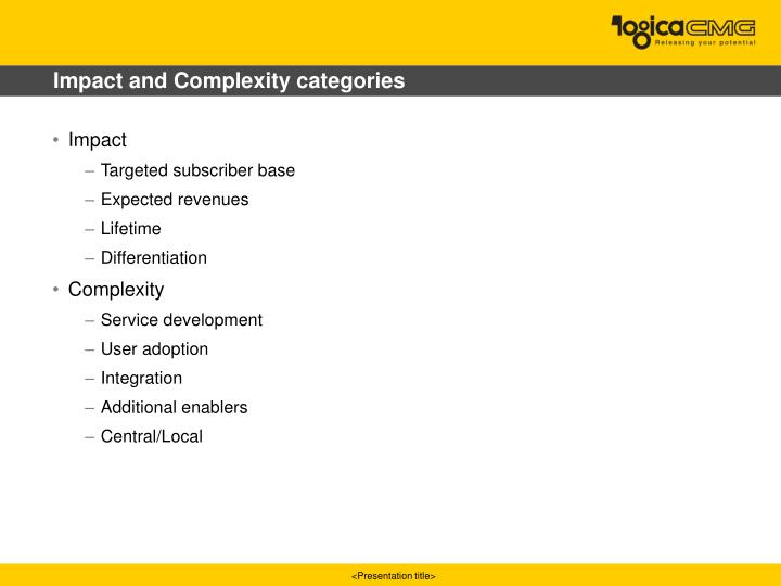 Impact and Complexity categories