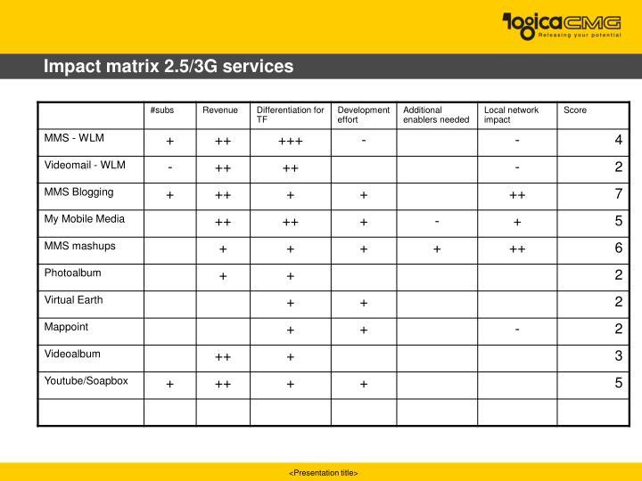 Impact matrix 2.5/3G services