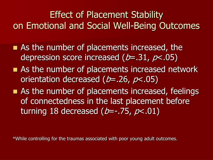 Effect of Placement Stability