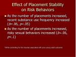 effect of placement stability on risk behaviors