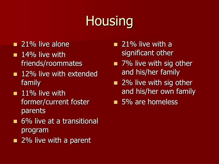 21% live alone