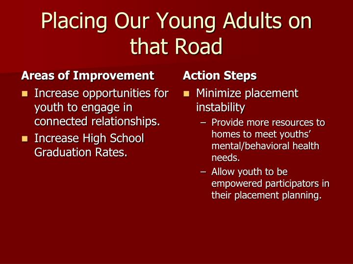 Placing Our Young Adults on that Road