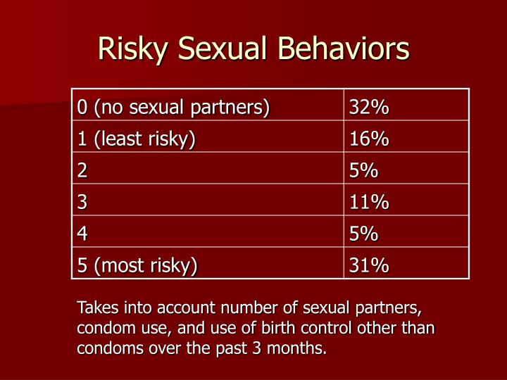 Risky Sexual Behaviors